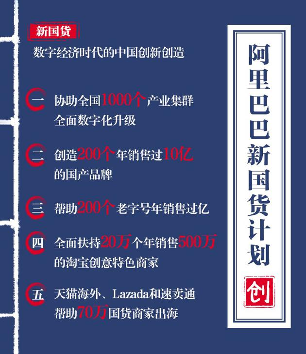 阿里发布新国货计划:助200个老字号年销售过亿_零售_电商报