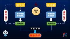 """""""华云数字""""支撑——云模式助力""""消费扶贫"""""""