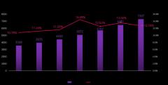 10月24日,第三届移动广告优化增长大会来袭!