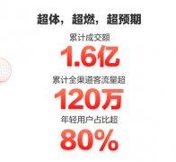 618京东电器线下门店卖爆了 各品类品牌销售直线